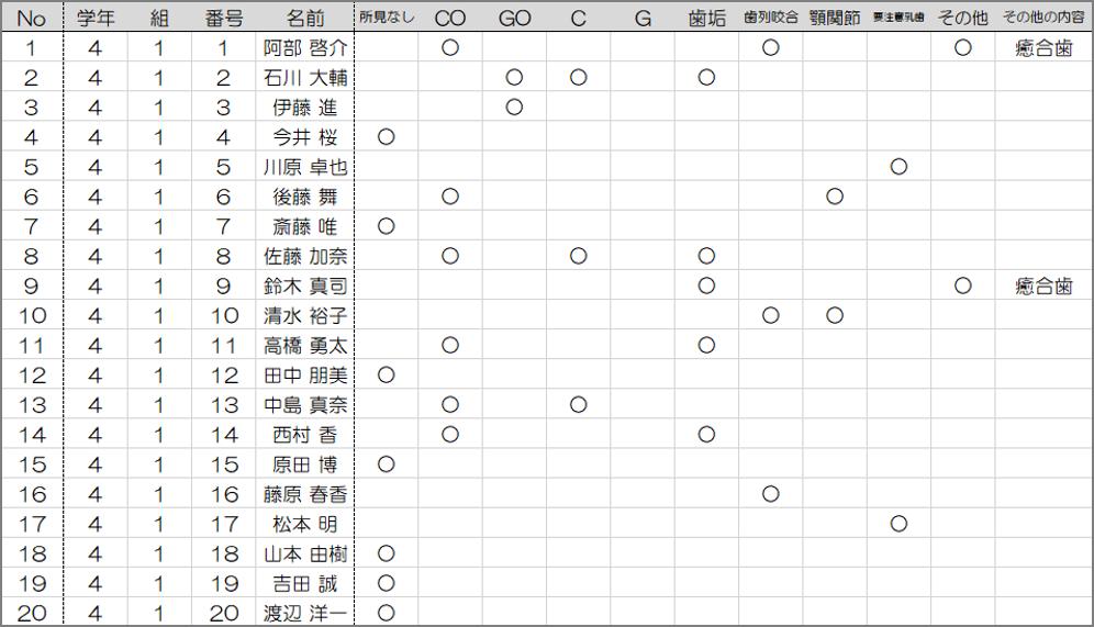 エクセルで作った差し込みデータのリスト