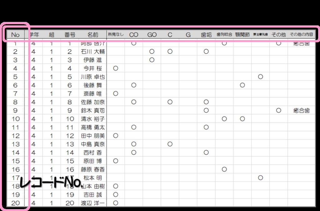 差し込みデータのリストのフィールド名とレコードNo